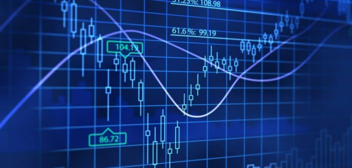 The Basics of technical analysis (chart analysis)