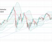 Wöchentliche Bitcoin USD Chart Analyse Kalenderwoche 43
