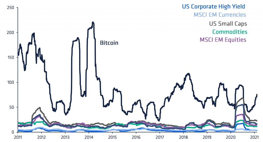 Rezumat Crypto: Prețul Bitcoin ricoșează, din nou, din zona $ | XTB