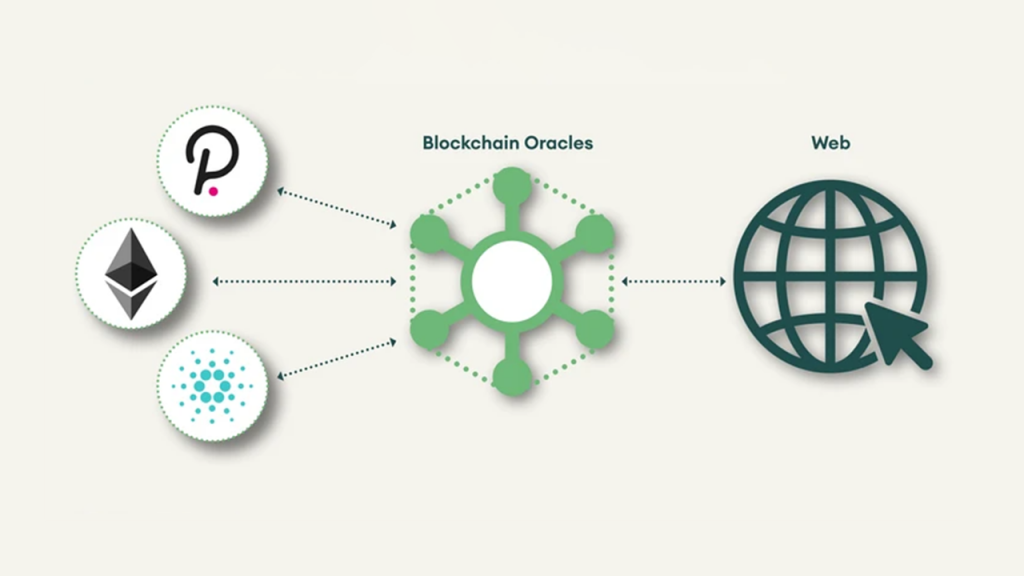Oracles - The Internet of Blockchains