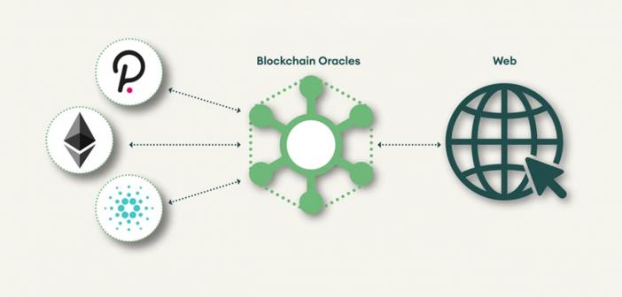 Oracles – Das Internet der Blockchains