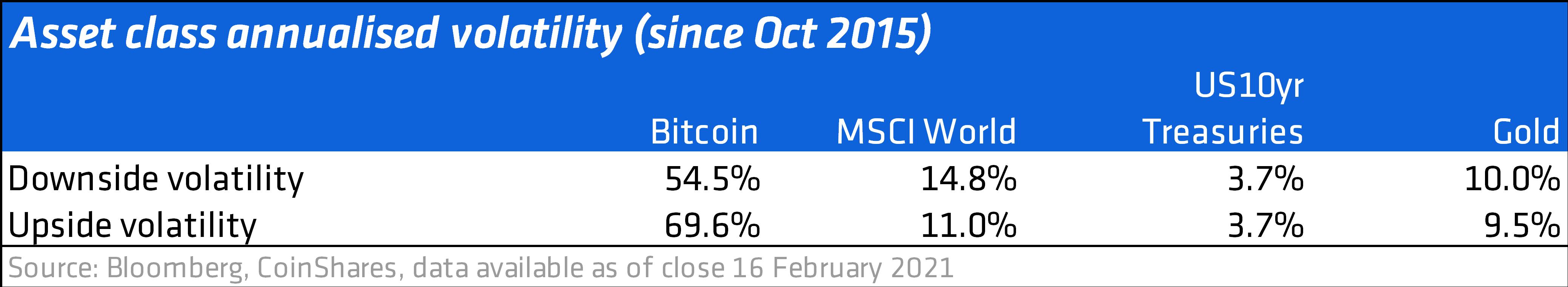 bitcoin a tranzacționat volumul)