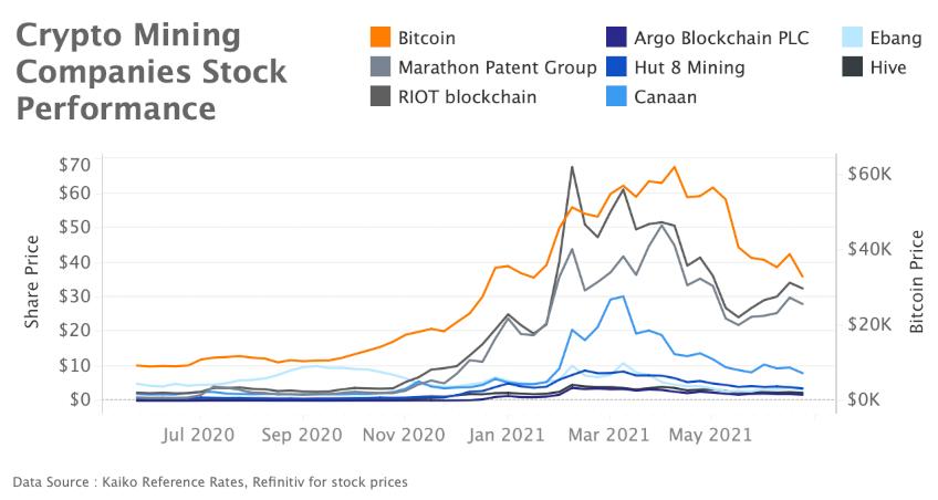 krypto-handel x investieren bitcoin-handel mit hohem volumen im moment